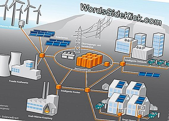Wat Is Een Smart Grid?
