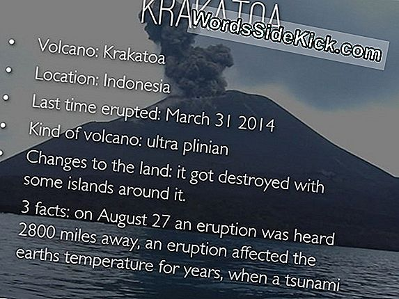Krakatoa Volcano: Facts Noin 1883 Eruption