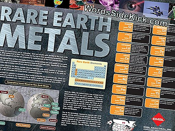 Feiten Over Rare Earth Elements (Infographic)