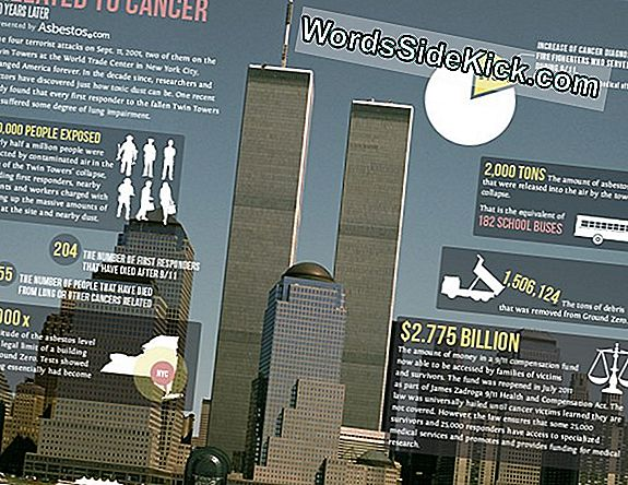 Voor 9/11 Responders, Cancer Cause Remains Unclear